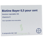 BIOTINE BAYER 0,5 POUR CENT, solution injectable I.M. à Marmande